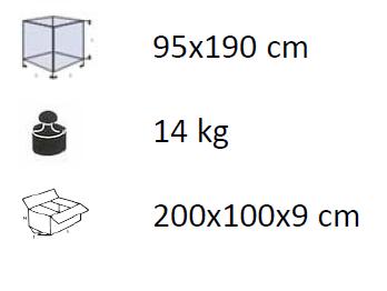 Caratteristiche Pannello Tetto Serie 4000